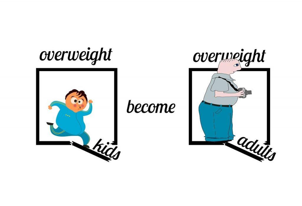 remove, overweight, children